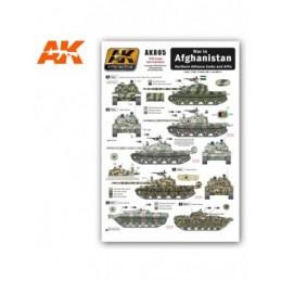 WAR IN AFGHANISTAN TRANSFERS